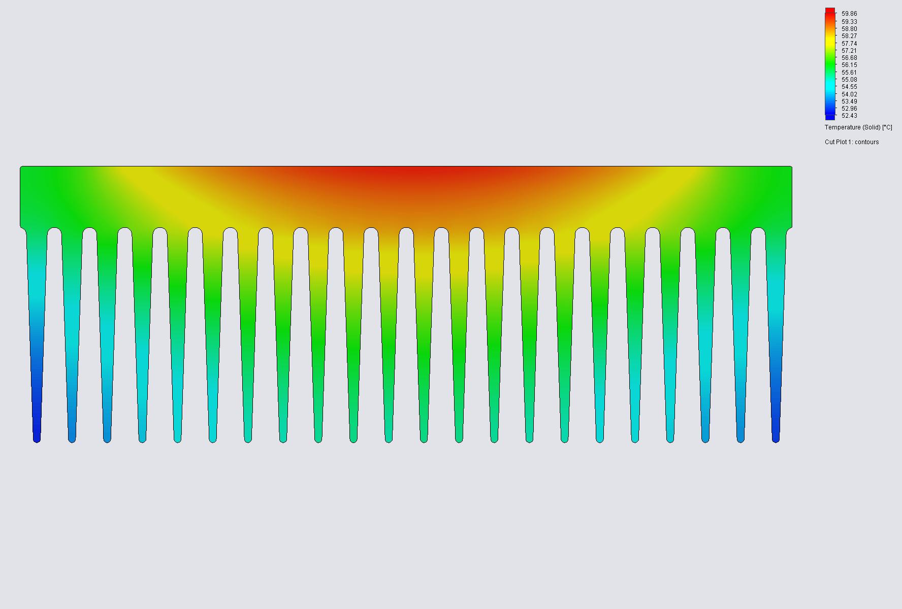 Symulacja termiczna radiatora - przekrój